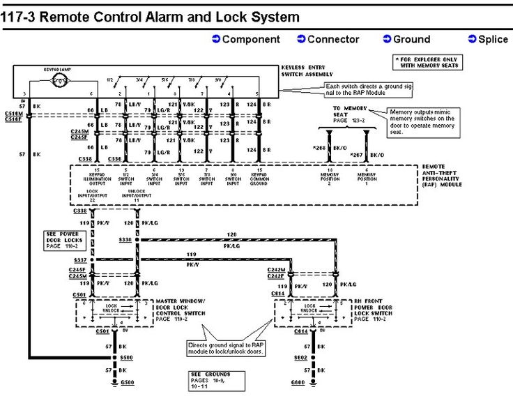 2002 s s engine wiring diagram for 124 ci   41 wiring
