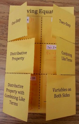 Solving Equations Foldable: Student creates the foldable and glues the equations under the correct flap and solves.