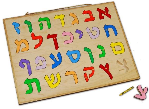 messianic meaning of rosh hashanah