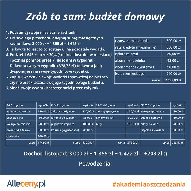 Mała podpowiedź jak w prosty sposób przygotować i kontrolować swój domowy budżet. Potrzeba tylko trochę systematyczności :) Powodzenia!