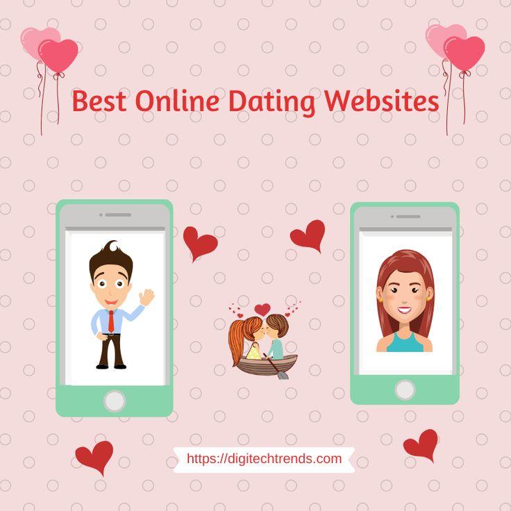Beste online-dating-websites