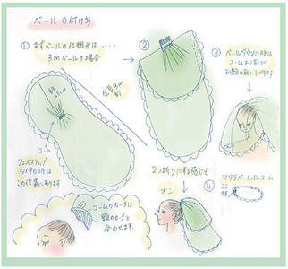 【送料無料】3mウエディングベールレースのベール、マリアベールフェイスアップベールに最適ウェディングベール【ロザリエロングベール】日本製