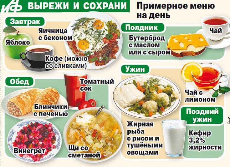 Какое Меню Чтоб Похудеть. 5 готовых вариантов меню на неделю для похудения и диеты