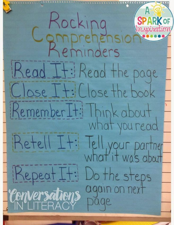 teaching strategies to improve the oral Oral comprehension is an area of difficulty for many students research has shown that teaching children explicitly to learn comprehension strategies has lead to an improvement in listening.