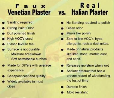 Valspar Venetian Plaster Color Chart Image Search Results Wall Finishes Pinterest Colour