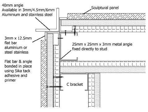 Stone Wall Section Detail Detail Drawings Pinterest