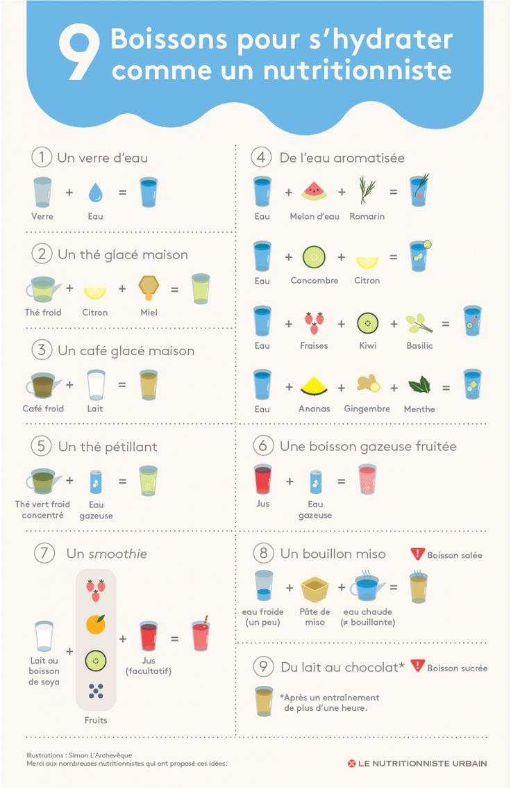 boisson nutritionniste