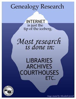 tip of the iceberg research paper This paper gathers past research on disruptive technologies in order to better the tip of the iceberg disruptive technology and the board: the tip of the.