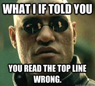 Then I would believe you: Whatif, Mind Blown, It Work, Pharmacy Humor, What If, Funny Pictures, Thematrix, Alphabet Songs, The Matrix