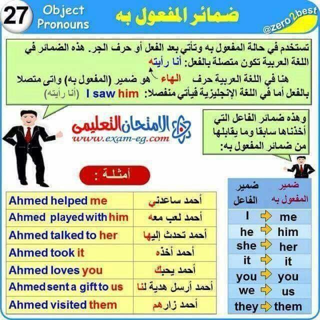 Pin By Wasim Al Asdy On وسام English Language Course English Language Learning Grammar English Language Learning