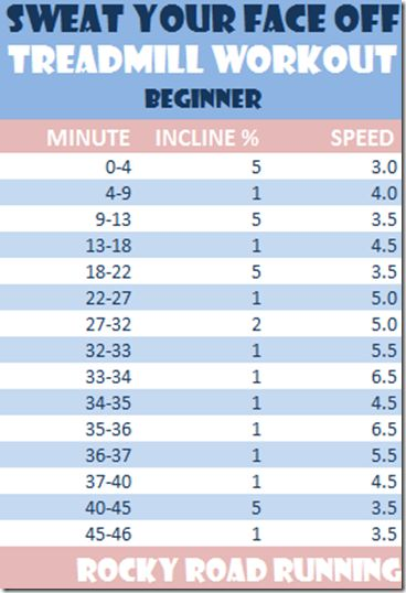 45 minute treadmill workout- Beginner. This seems easy,but good for endurance                                                                                                                                                                                 Plus