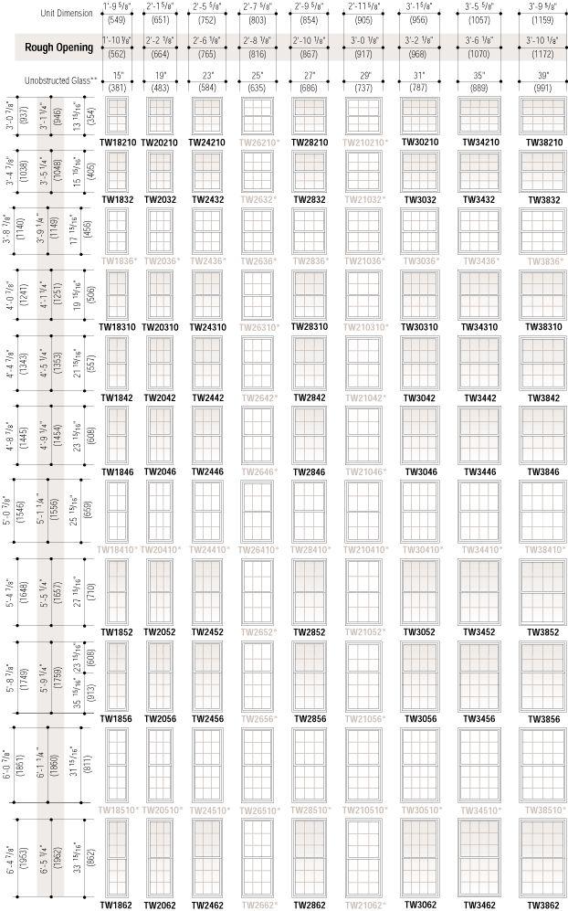 Andersen Tilt Wash Double Hung Window Unit Size Table