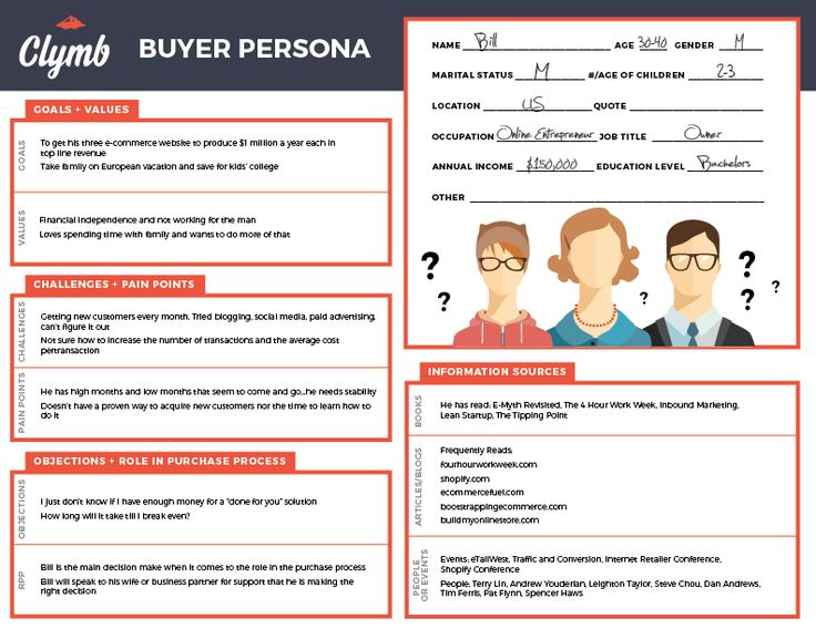 15 best Customer Persona Samples images on Pinterest   Customer ...