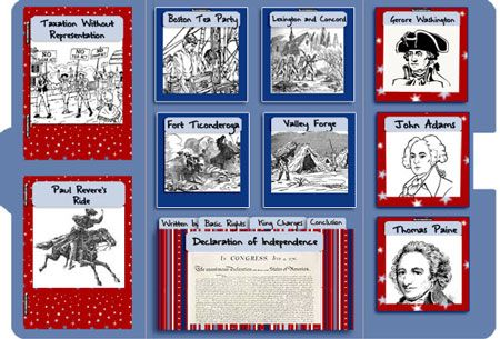 HOW's Patriotic Kit with Internet Images  Read Eyewitness American Revolution