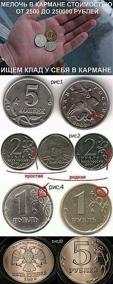 Самые дорогие современные монеты России. ТОП 10.