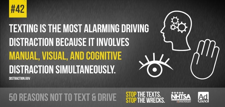 texting while driving facts Texting while driving in ontario continues to be a road safety issue learn about important texting while driving stats, facts, dangers & prevention tips.