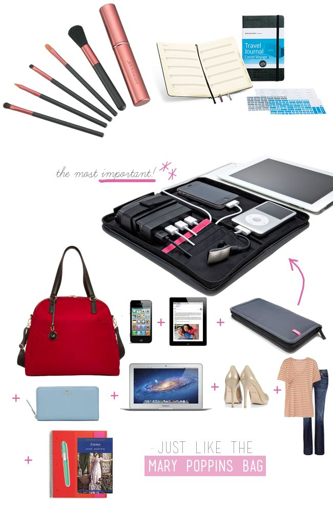 Dream purse for travel......chevrons & éclairs: five essentials : travel necessities