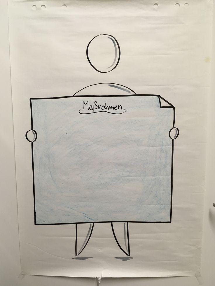 Maßnahmen für die Teamentwicklung
