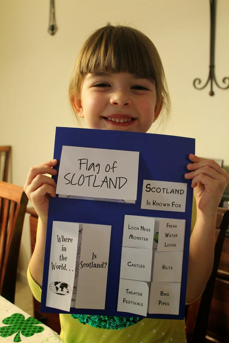 Spark and All: FIAR - Wee Gillis - Learning about Scotland!