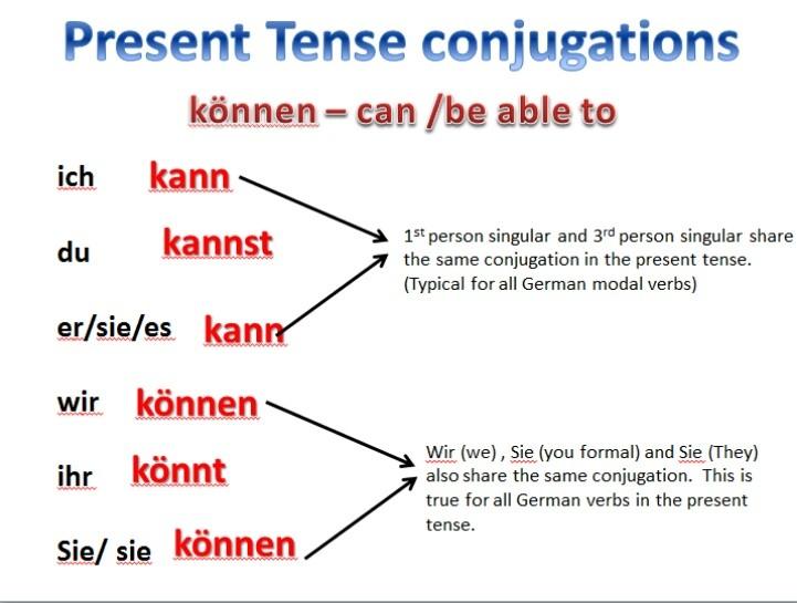 106 best images about german grammar on pinterest german language learn german and deutsch. Black Bedroom Furniture Sets. Home Design Ideas