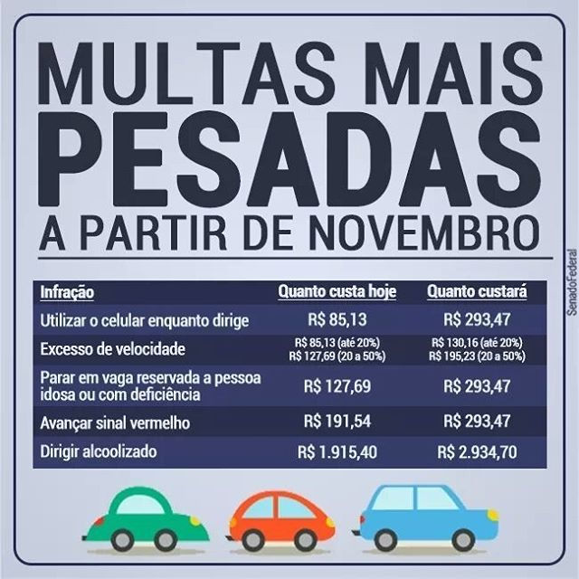 multas mais pesadas a partir de novembro #multas #transito