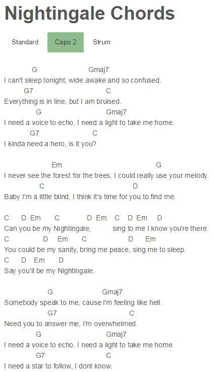 Nightingale Chords - Demi Lovato