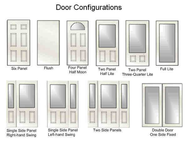 Door Types  All The Cheat Sheets You Need To Redecorate Your Home • Page 2 of 5 • BoredBug