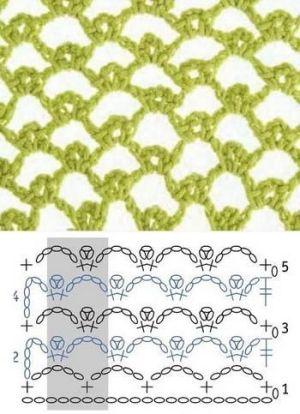 muestra puntada crochet