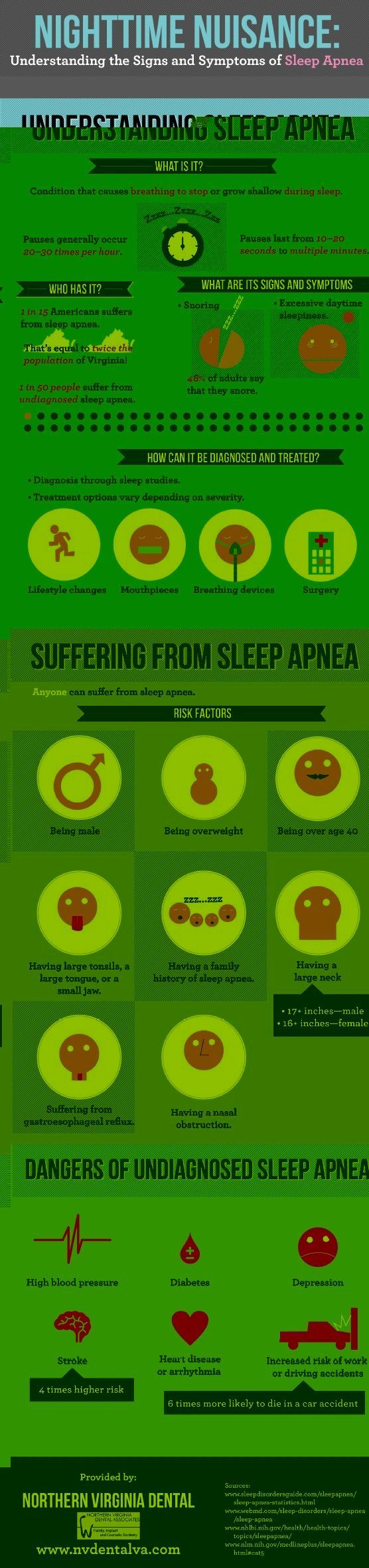 Best 25+ Snoring husband ideas on Pinterest | Husband ...  anxiety and sleep, anxiety and green tea, anxiety sensor, how to relax from anxiety, green tea for anxiety, anxiety solutions maine, anxiety relief devices, anxiety in sleep