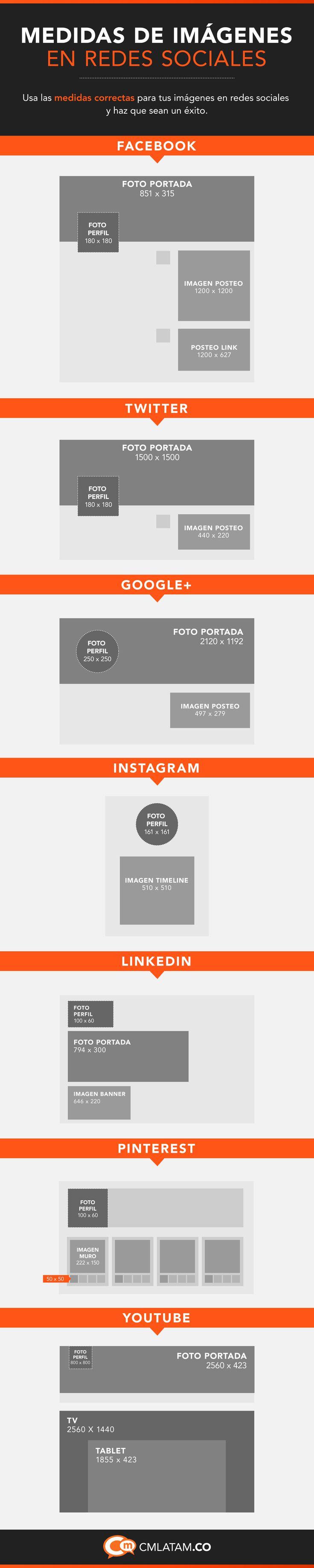 Tamaños de imágenes para Redes Sociales. #socialMedia #infografía