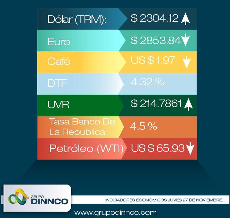 9 diciembre, Indicadores económicos. La tasa de cambio representativa del mercado (TRM) es la cantidad de pesos colombianos por un dólar de los Estados Unidos. #vendedoresganadores