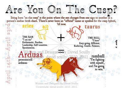 Cusp- #Aries-taurus