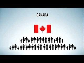 Happy Constitution Day! Watch this video (with clever hockey analogies) to learn why Canada's Constitution makes us one I the most sought after countries to live in on the planet!