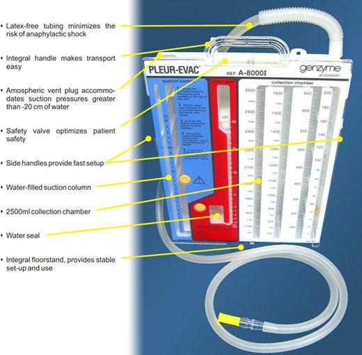 Pleur evac drainage system google search nclex prep for Types of drainage system pdf