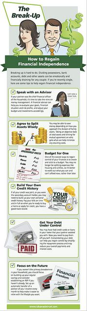 Newly single? Our client TD Canada Trust offers this infographic on how to regain your financial independence.     FREE MONEY/Revenue Sharing! DON'T GET LEFT BEHIND! ([Free money[wealth[ money[ online wealth[ make money online[ online cash[ financial Independence[  home Business[ Internet Business[create wealth[Retirement Plan).  http://eimimo.com/?ref=106983
