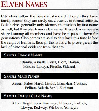 """brood-mother: """" Dragon age qunari, dwarf, and elven names and naming conventions for all your PC/OC/fanfiction needs. Human names (sorted by culture/nationality) here. """""""