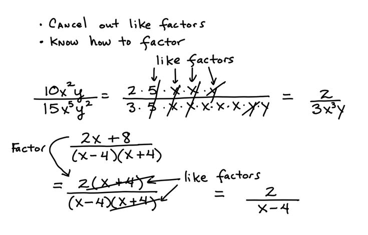 rational expressions | simplifying-rational-expressions