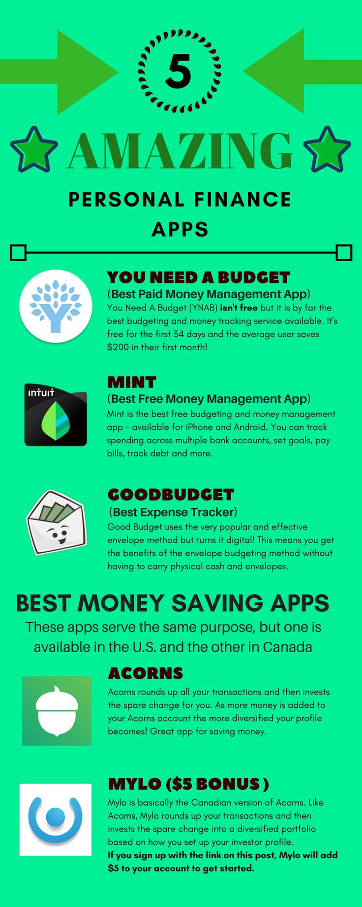 If you look around for the best personal finance apps, you're bound to run into a post listing so many apps that you just end up overwhelmed. But what if that wasn't how it had to be? These 5 personal finance apps are all quite different and easy to get started with. #personalfinance #finances #savemoney #budgeting #budget #runningapps