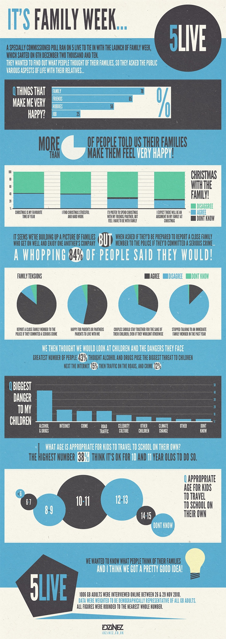 179 best Infographic images on Pinterest | Info graphics, Social ...