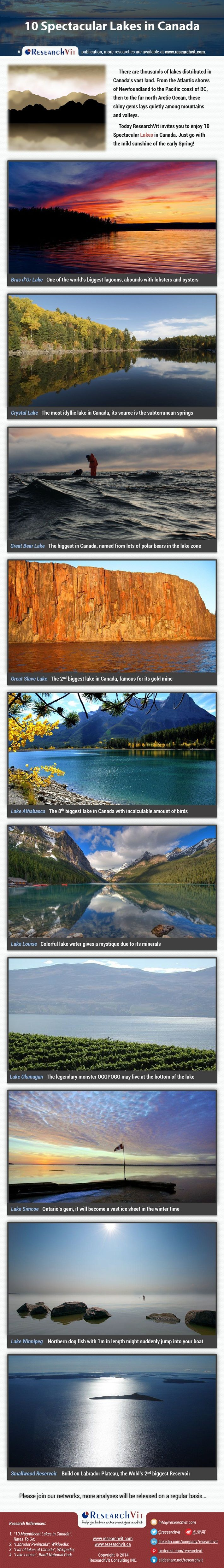 10 Spectacular Lakes in Canada: There are thousands of lakes distributed in Canada's vast land. From the Atlantic shores of Newfoundland to the Pacific coast of BC, then to the far north Arctic Ocean, these shiny gems lays quietly among mountains and valleys. Today ResearchVit invites you to enjoy 10 Spectacular Lakes in Canada. Just go with the mild sunshine of the early Spring!
