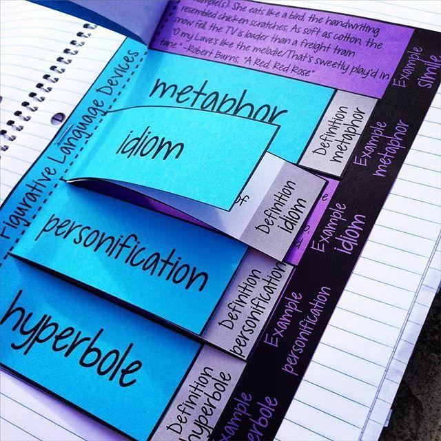 Figurative language interactive notebook activities https://www.teacherspayteachers.com/Product/Interactive-Reading-Notebook-Fiction-and-Nonfiction-Mega-Bundle-1584303