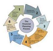 Entendendo a diferença entre Gestão Estratégica e Planejamento Estratégico - Professor Ari