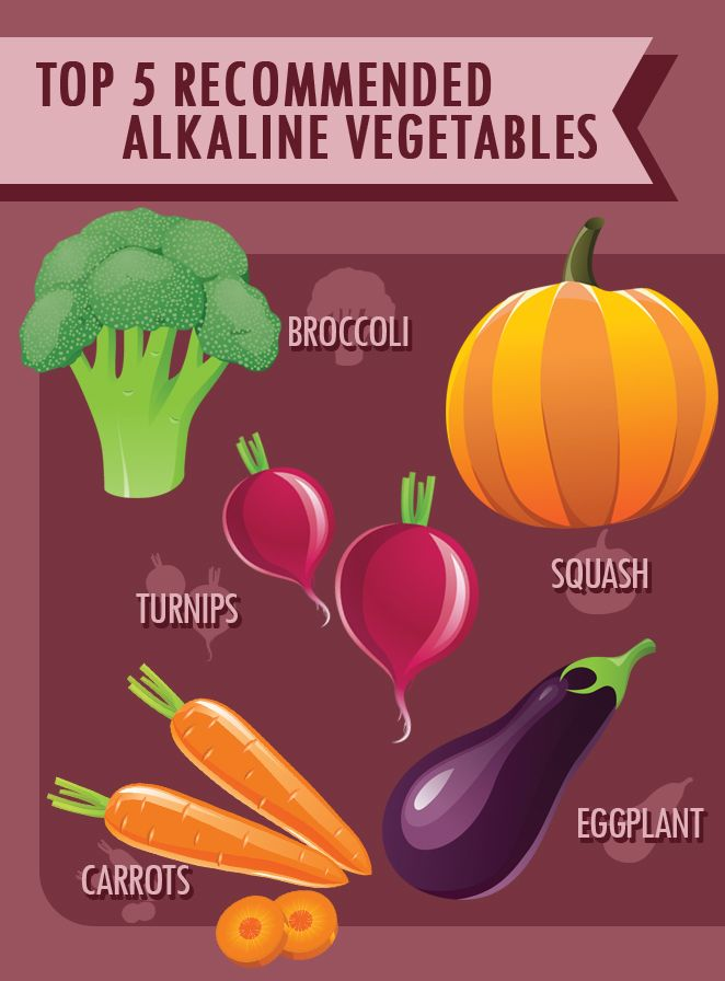 76 best alkaline diet images on pinterest alkaline diet below is list of select vegetables which are our top alkaline diet recommendations forumfinder Gallery