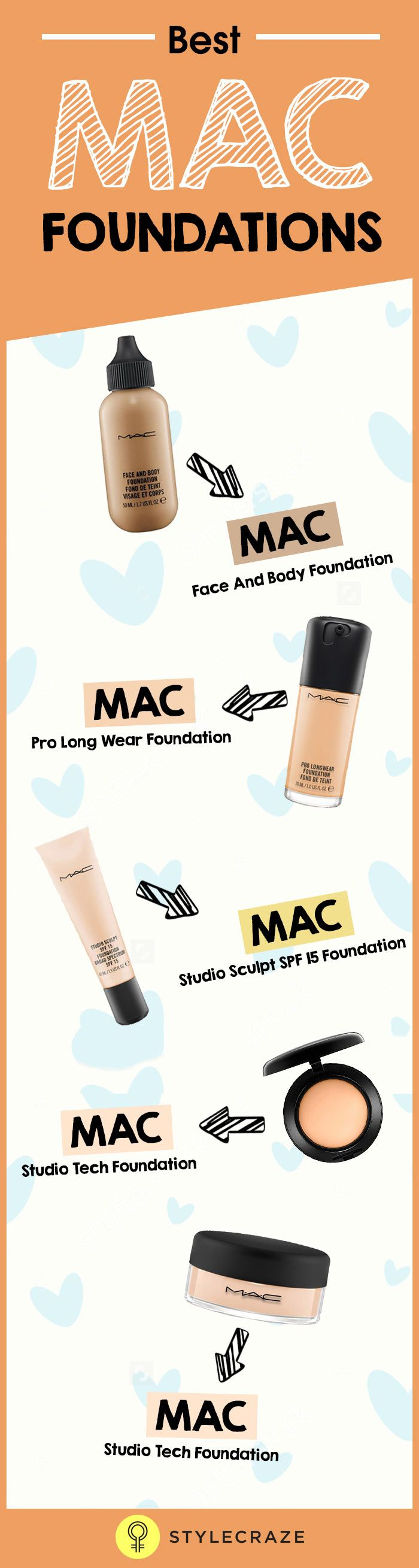To get the perfect look, you first need a proper base and a foundation. A good foundation will turn your skin into a blank canvas, on which you can create your desired look. And if the foundation comes from the house of MAC, then there is nothing like it! After all, MAC is one of the finest makeup brands that has found a place in the 'must have' lists of all makeup lovers. Let's take a look at the most popular MAC foundations that have taken the fashion world by storm.