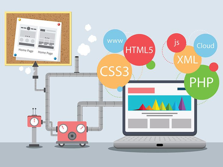 Best Learn Web Design Images On Pinterest Learn Web Design
