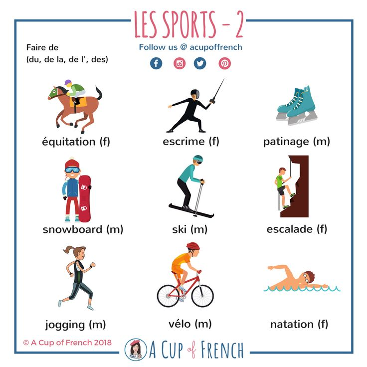 Blog • French vocabulary • Les sports – 2 🧗♀️