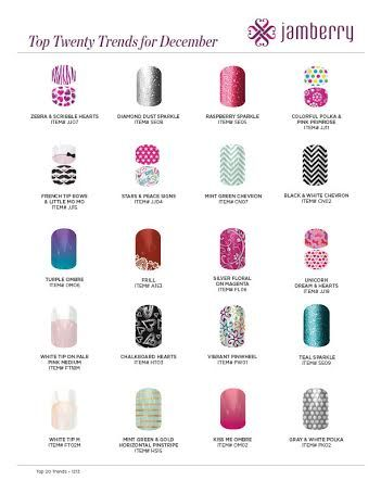 Jamberry's top 20 trends for December. www.dropthepolish.jamberrynails.net