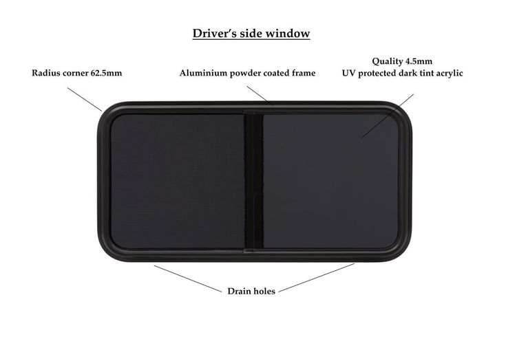 Sliding window for Caravan Motorhome Horse Floats 2 x 1000 mm (w) x 600 mm (h)