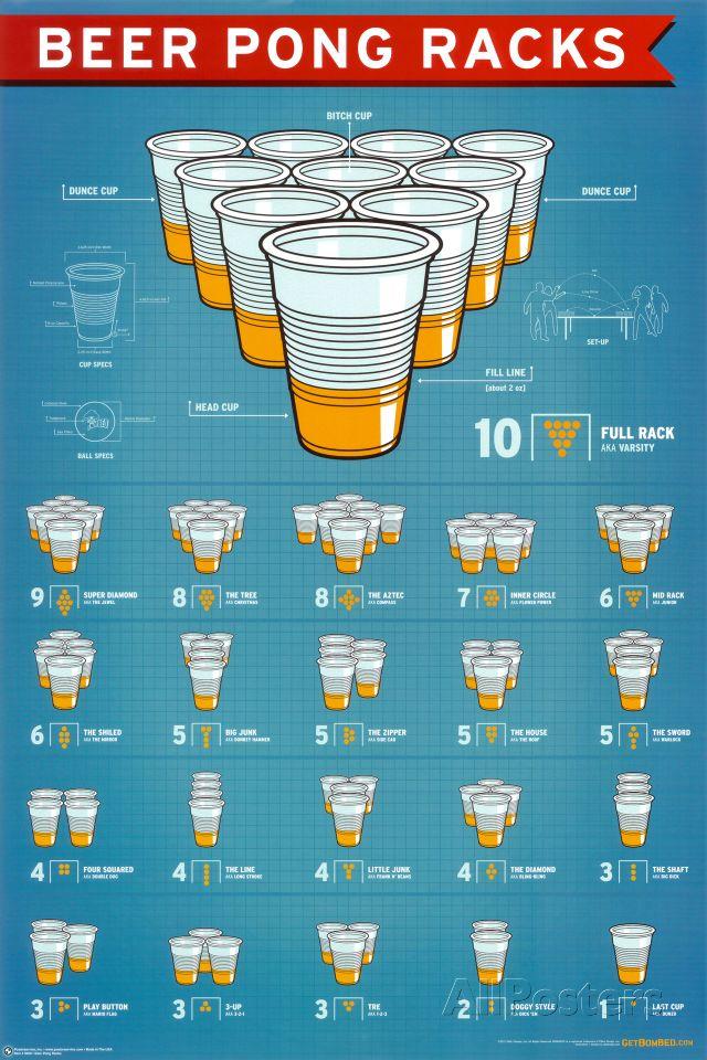 Beer Pong Racks Poster at AllPosters.com