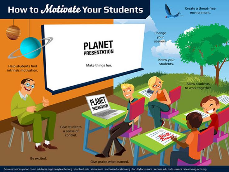 21 Strategies to Foster Student Motivation